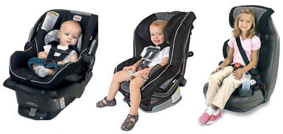 Кресло в машину по возрасту