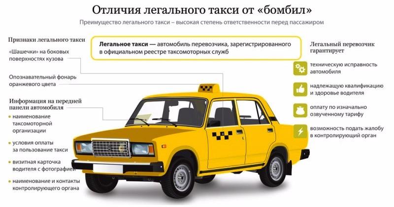 штраф за такси