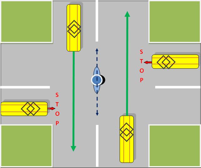 сигналы регулировщика для трамваев