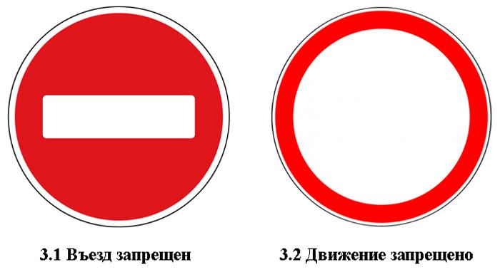 запрещающие знаки на дороге