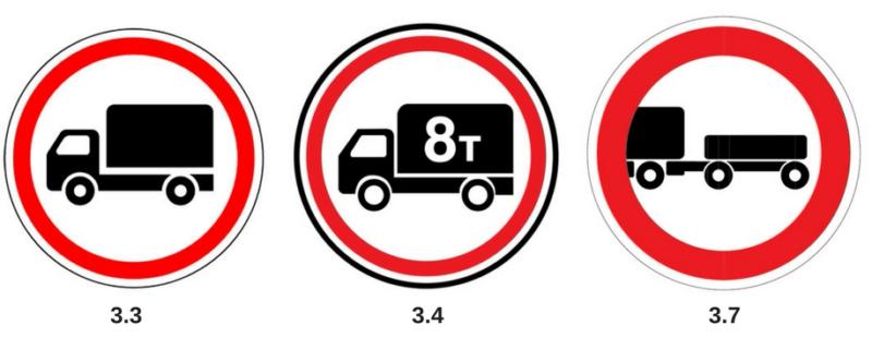 знак проезд запрещен для грузового ТС