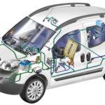 электрообурование в машине