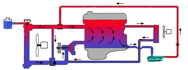 Установка подогревателя двигателя