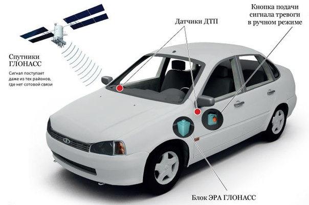 Как пользоваться «ЭРА-ГЛОНАСС» в автомобиле