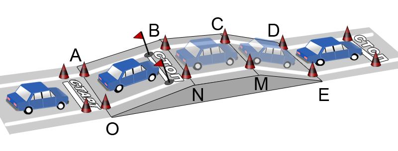 Упражнение эстакада на автодроме