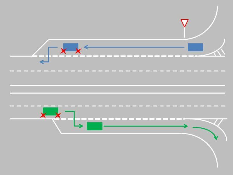полосы торможения и разгона